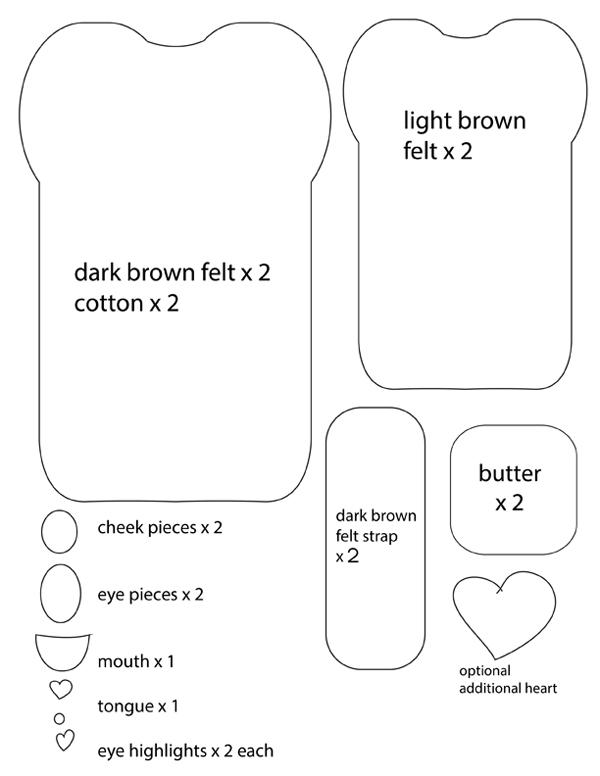 Patterns & Templates