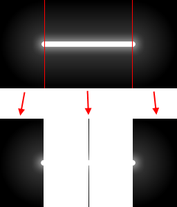 Divided Line Segment