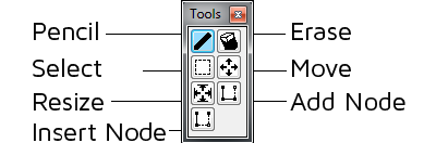 entities-tools