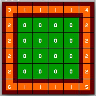 2d level complex