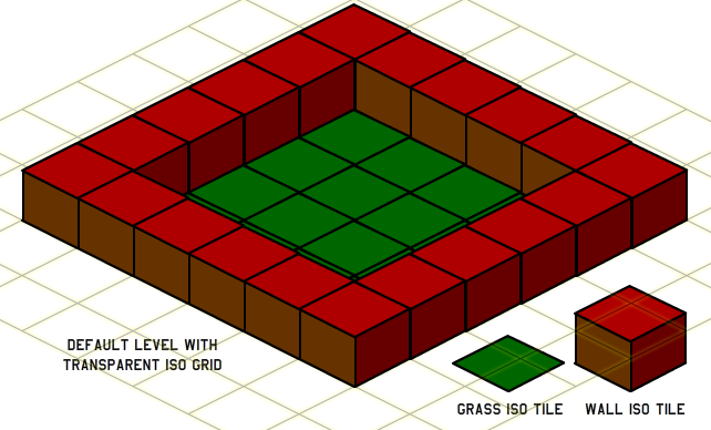Creating isometric worlds a primer for game developers isolevel screenshot tyukafo