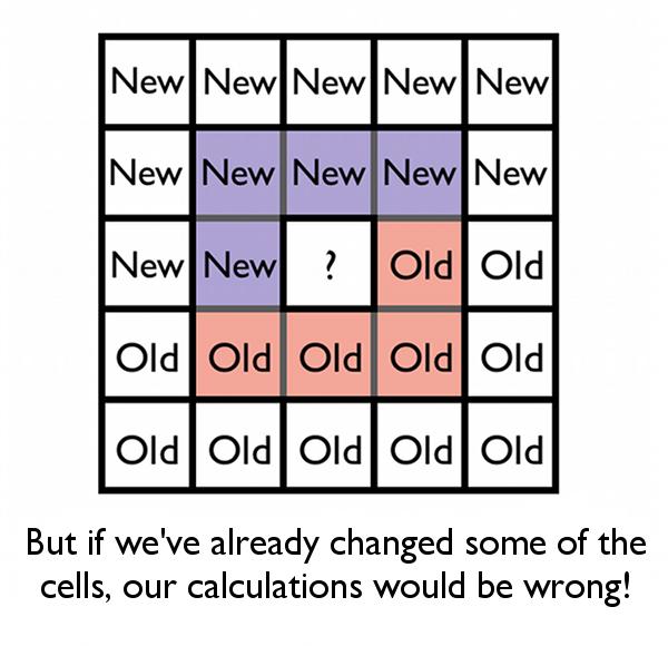 Generate Random Cave Levels Using Cellular Automata
