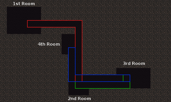 procedural-content-corridor-diagram-2