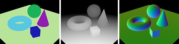 The difference between forward rendering and deferred rendering