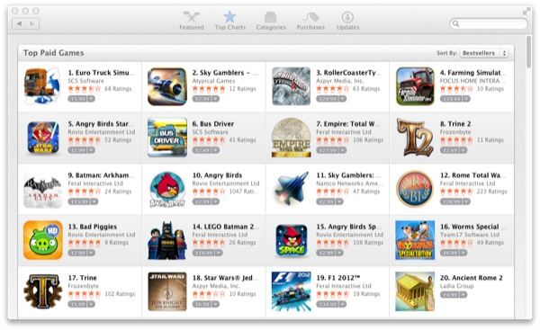 The Mac App Store top gaming chart isn't filled with blockbuster titles
