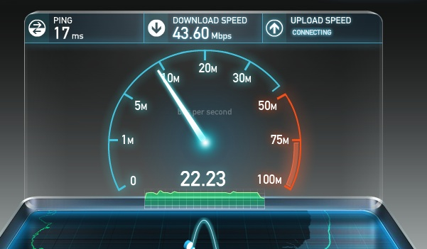 Checking the Broadband Line Speed