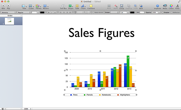 My graph that I've just created in a Keynote presentation.