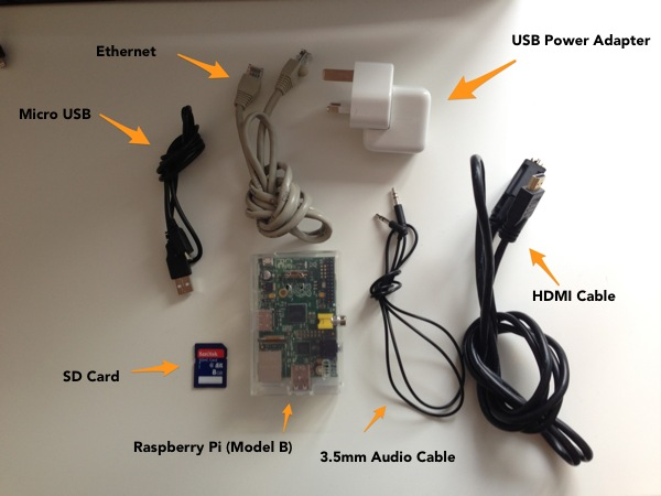 I'll be using a Raspberry Pi Model B with these additional cables and connectors.