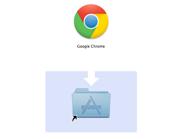 Drag the Chrome icon into the folder as indicated