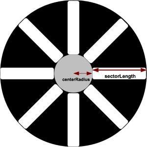 Spinner math