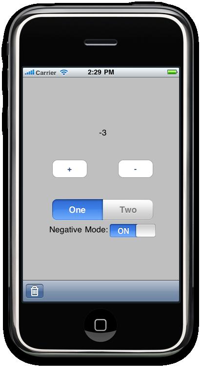 Negative Mode