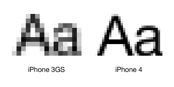High resolution iPhone graphics