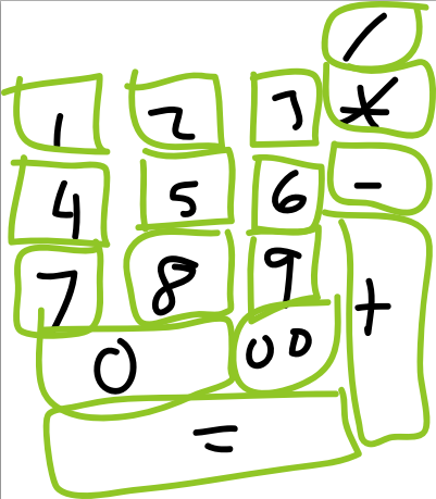 Finger sketch of a simple keypad