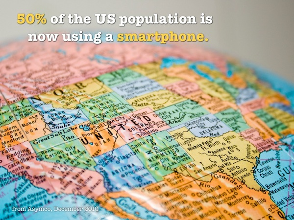 50% of the US population is now using a smartphone.