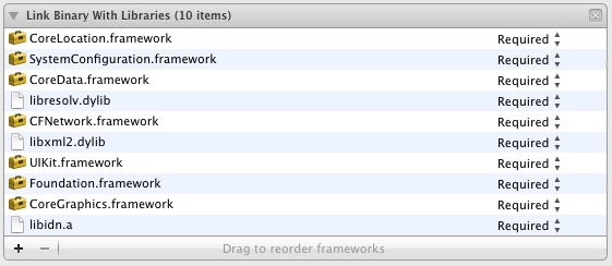 List of Frameworks needed for the Project
