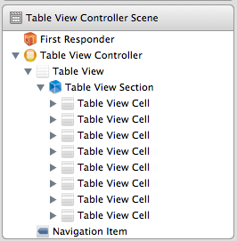 Sample Application Static Table Interface Builder Object Hierarchy View