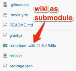 Team Collaboration With GitHub