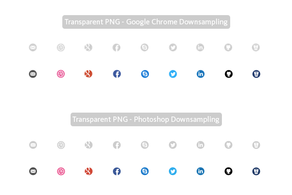 16x16 px social icons - Transparent BG - Chrome vs Photoshop