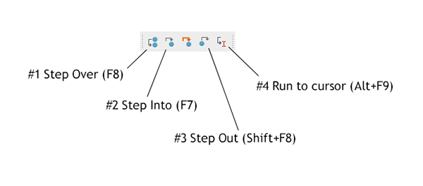 phpstorm-debugger-controls
