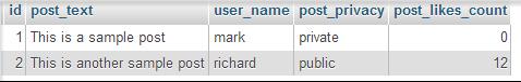 Figure 7 Sample SQL Table