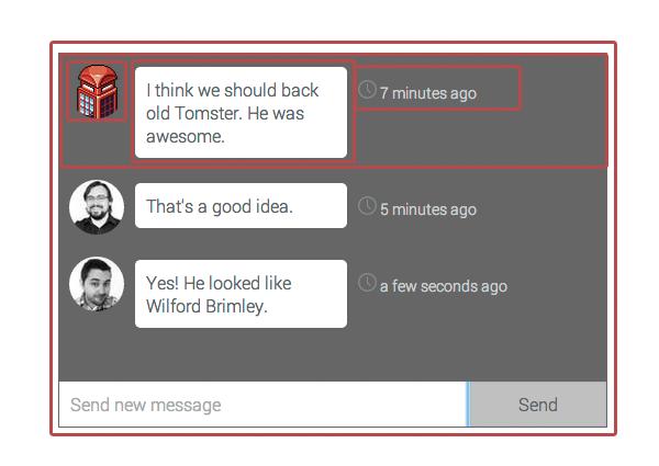 Group Chat Breakdown