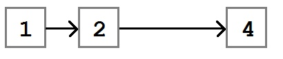 The linked list with the 3 node removed