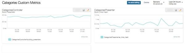 17_dashboard_for_custom_metrics