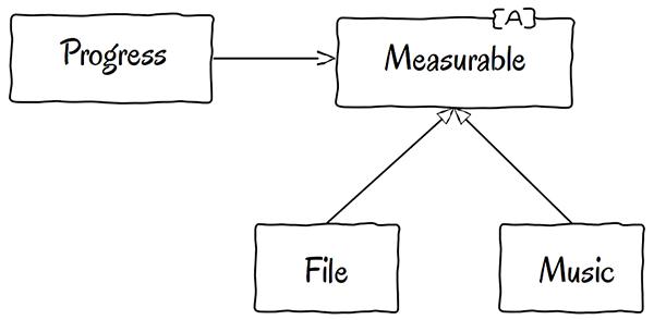 template_method