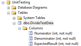 Database Table as a Data Source