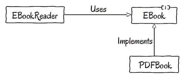 ebookreader-ebookinterface-pdfbook
