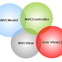 Preview for Using JavaScript's Prototype with MVC