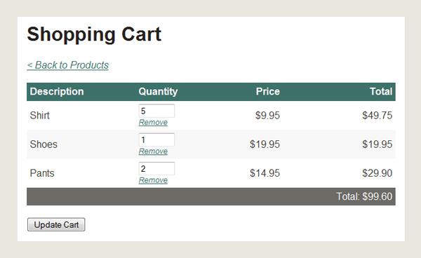 Build A Shopping Cart In Asp Net Tuts Code Tutorial