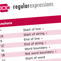 Link toRegular expressions cheat sheets