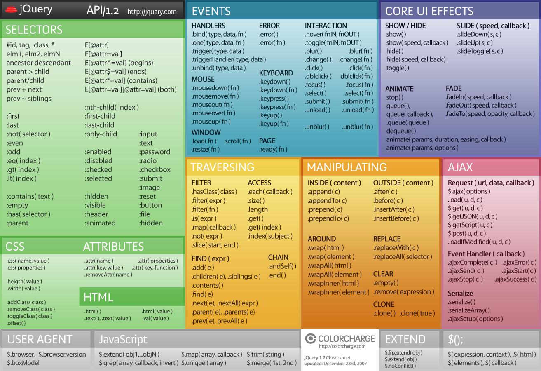 Javascript Optimize A JS Query Stack Overflow