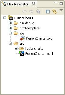 folder structure