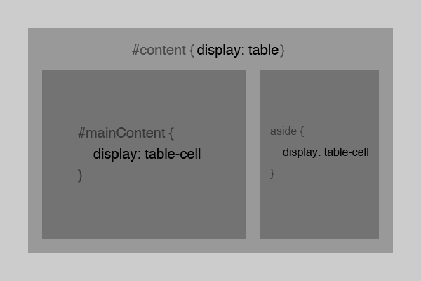 Html 5 and css 3 the techniques you 39 ll soon be using for Html table border width