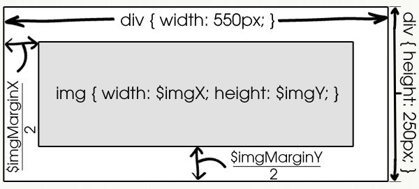 Diagram of Padding  Element Measurements