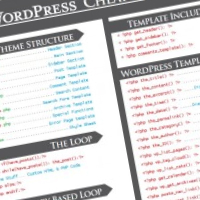 Preview for WordPress Cheat Sheet