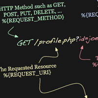 Preview for An In-Depth Guide to mod_rewrite for Apache