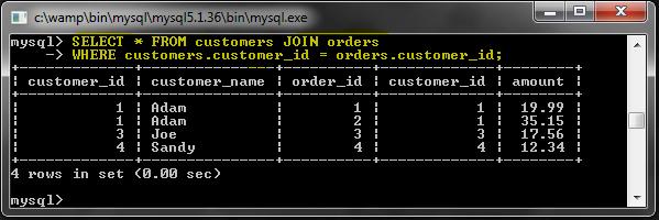 SQL for Beginners: Part 3 - Database Relationships
