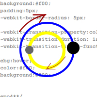 Link toCss fundamentals: css 3 transitions