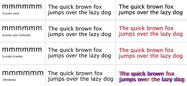 Lucida-based Sans-serif font stack
