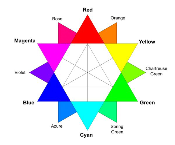 Image Credit: Colour Wheel by Dan PMK