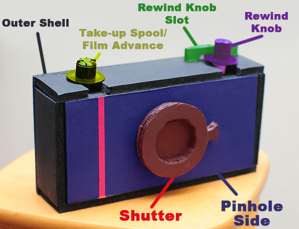 35mm Pinhole Camera Tutorial