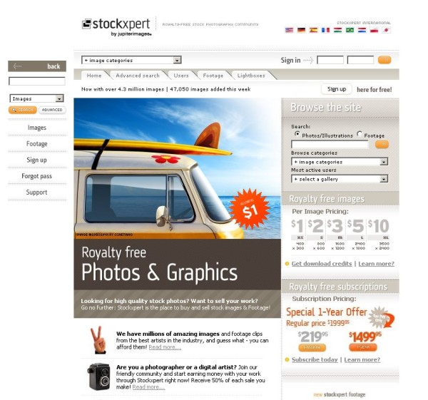 stock photography guide