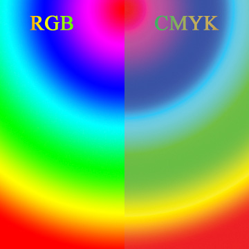 From Camera To Print RGB CMYK Color Part 1