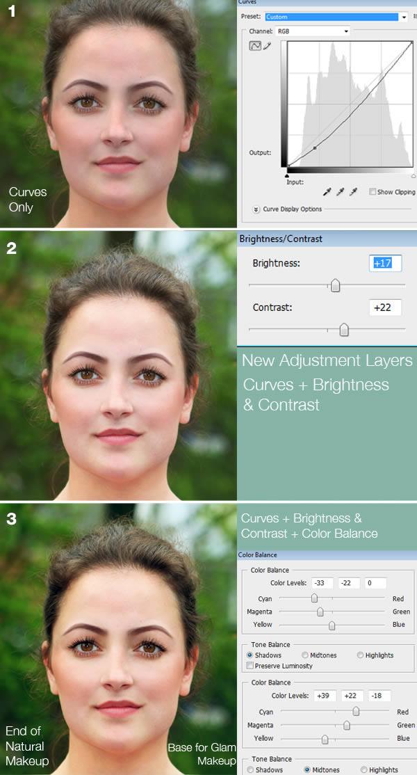 Realistic makeup
