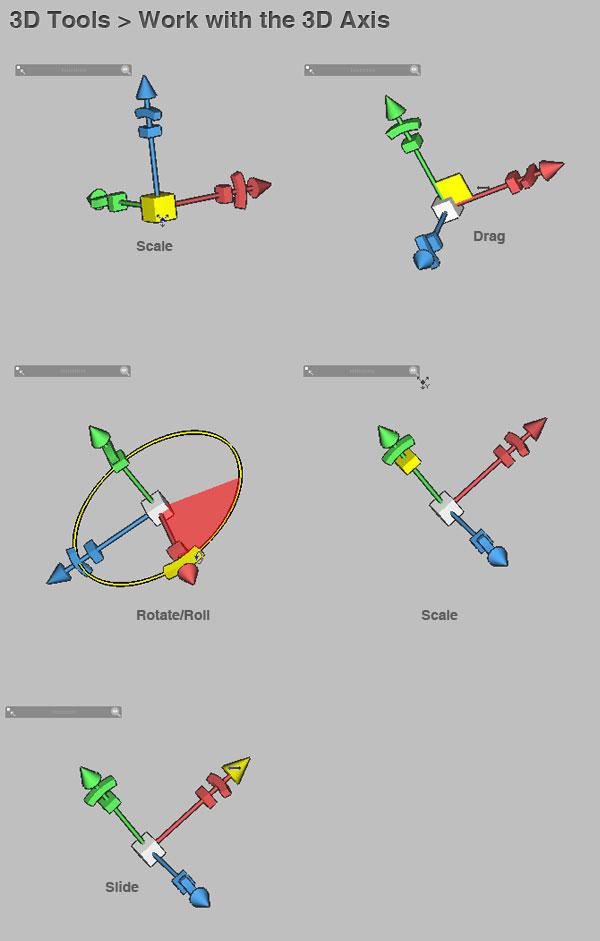 3D axis