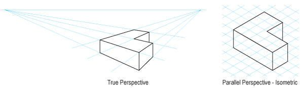 perspective examples