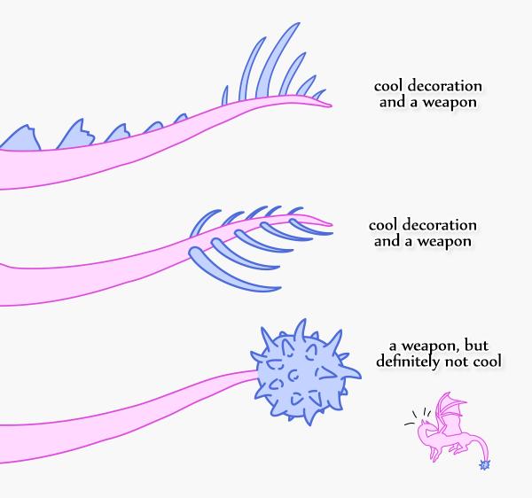 Rawr How To Draw An Anatomically Correct Dragon